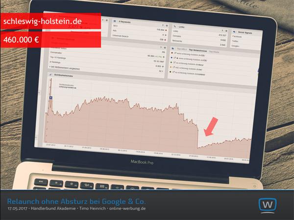 Relaunch ohne Absturz bei Google & Co. - Beispiel des Absturzes von schleswig-holstein.de nach Relaunch